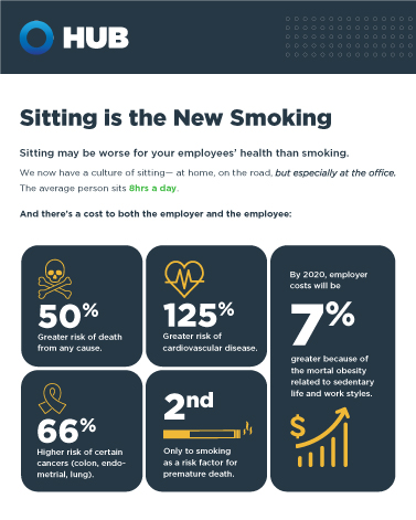 Cover Image Sitting Is The New Smoking