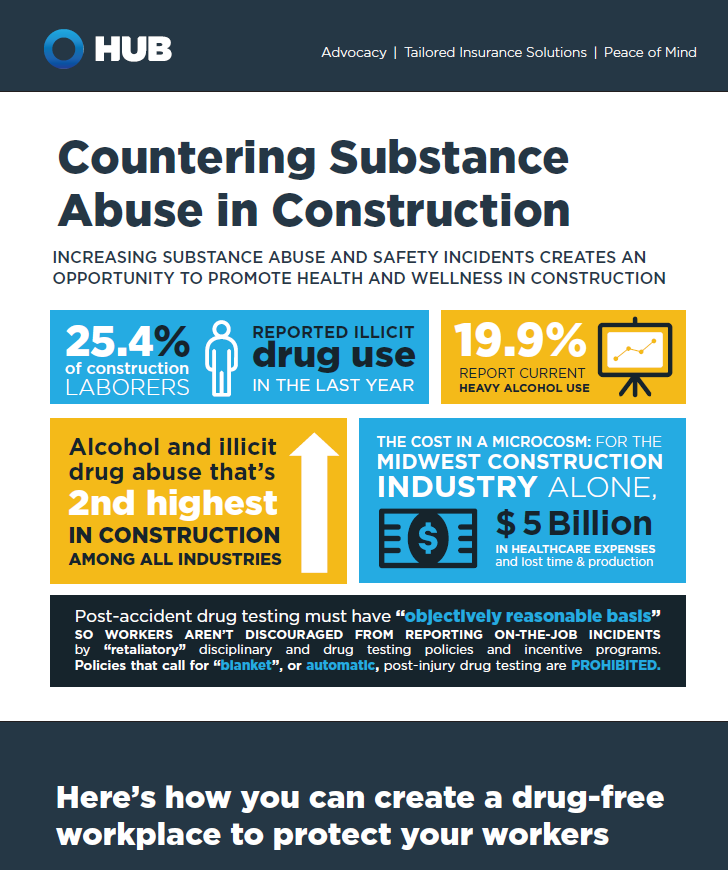 Countering Substance Abuse in Construction